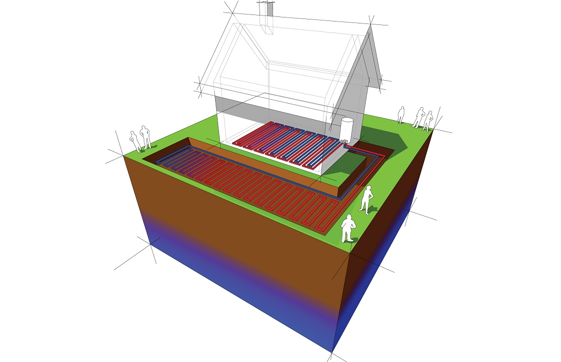 Geothermal Air Tech Systems Inc